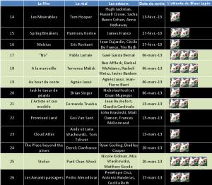 2013-14-a-26-300x262 dans Ce qui vous attend au cinéma (sélection du Blanc Lapin)