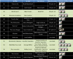 2013-41-a-55-300x245 dans Films